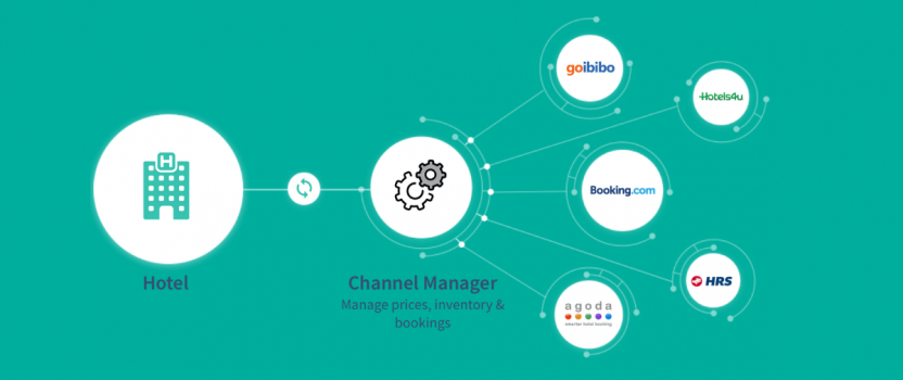 Glimpse of the latest features in AxisRooms Channel Manager