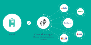 channel manager-12